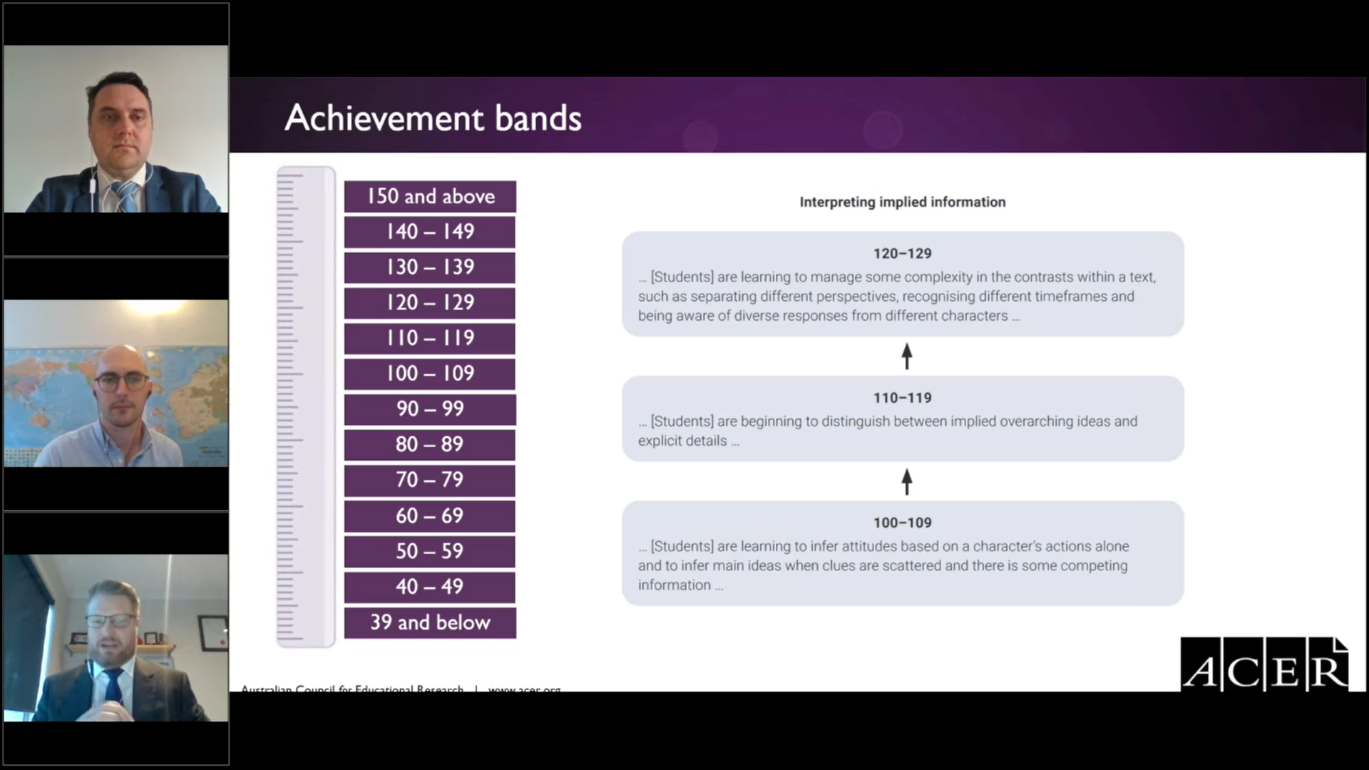 PAT achievement bands in the PAT Adaptive - Using the PAT Data Explorer webinar