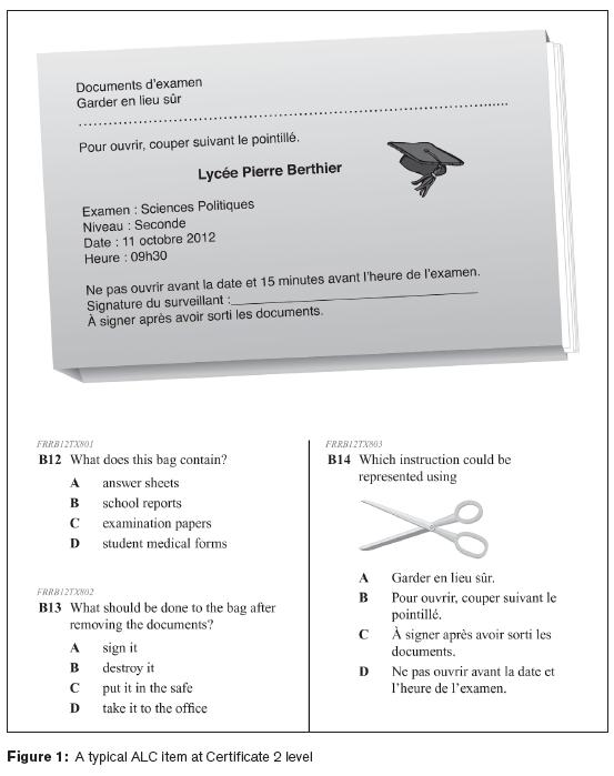 ALC test items graphic
