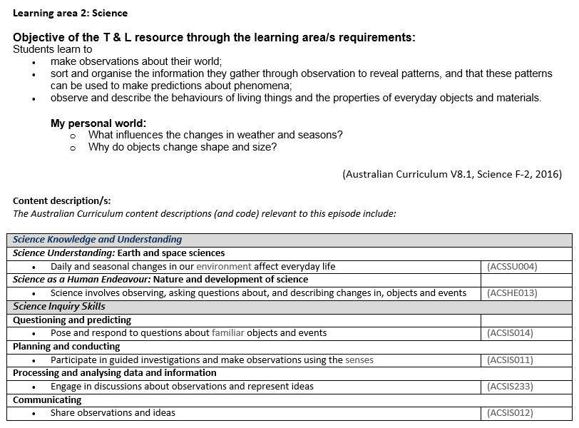 A sample Little J & Big Cuz educator resource for F-2